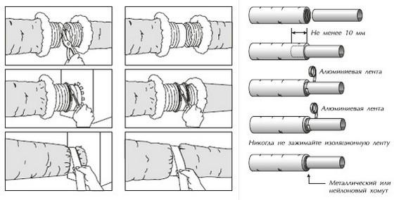 На схеме показаны типовые варианты крепления гибких воздуховодов