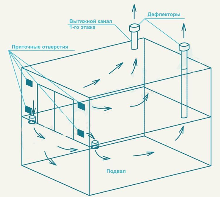 ventilyaciya-v-garazhe_00002