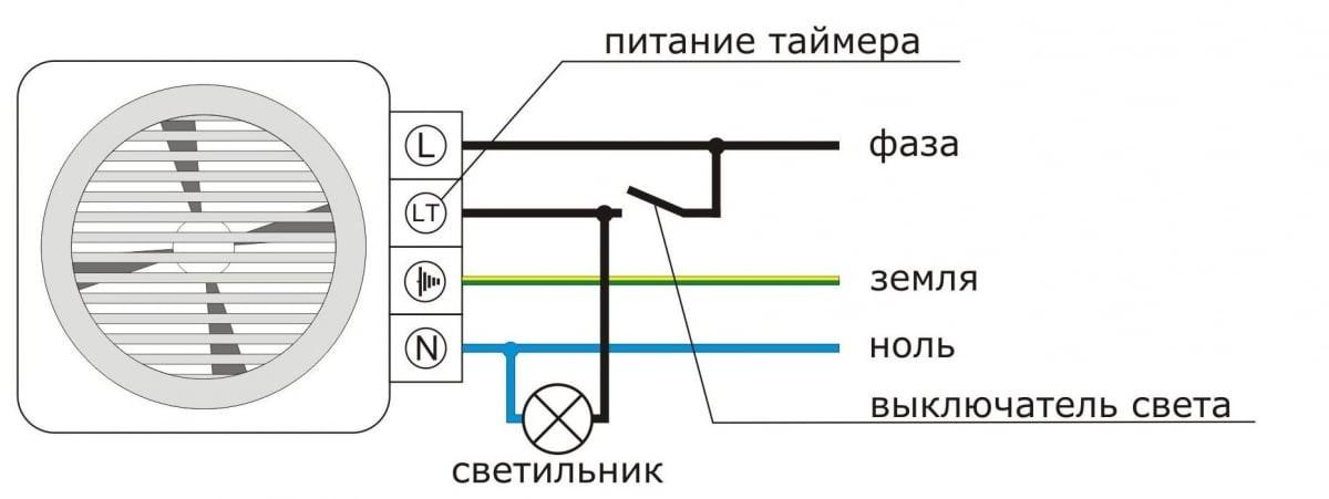 ventilyator-dlya-vytyazhki_00002