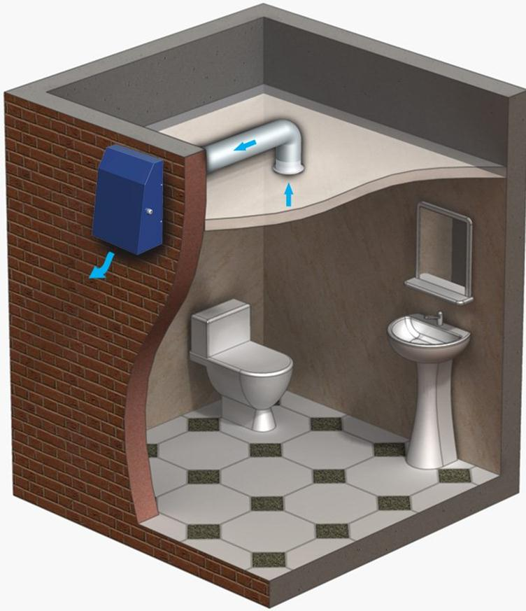 estestvennaya-vytyazhka-v-tualete