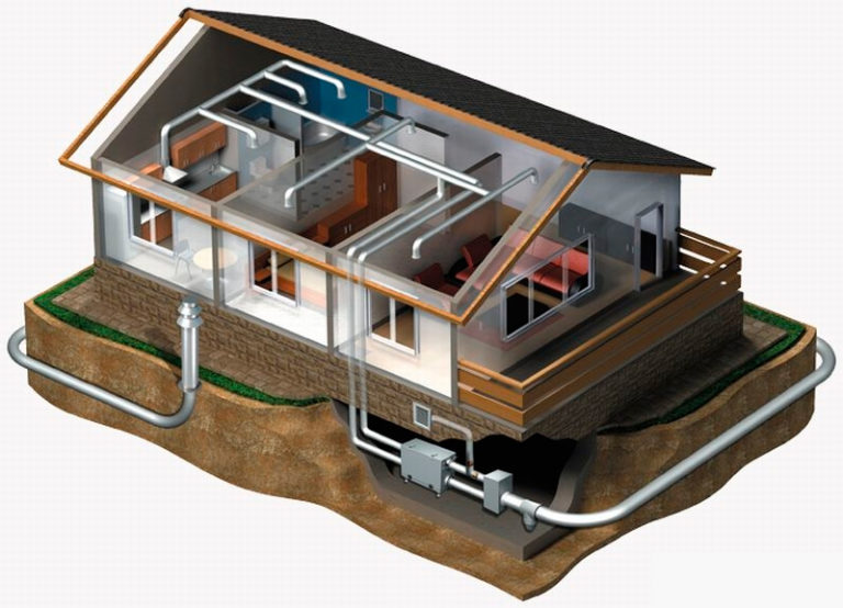 princip-raboty-sistemy-prinuditelnoj-ventilyacii