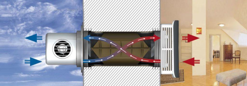 Приточно-вытяжная вентиляция с рекуперацией тепла для частного дома