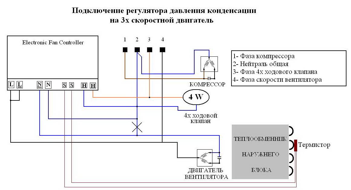 prostaya-instrukciya-po-ustanovke-zimnego-komplekta-na-kondicioner