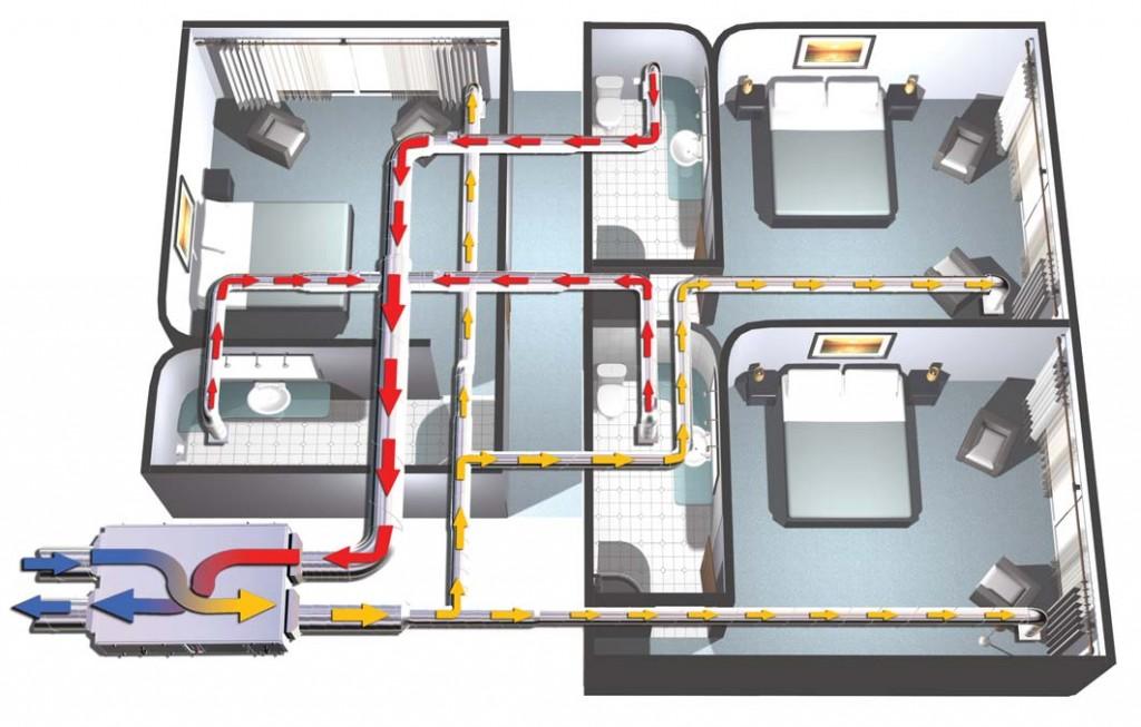 Система приточно-вытяжной вентиляции для квартиры