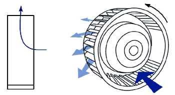 princip-raboty-centrobezhnogo-ventiljatora