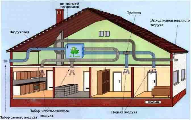 scheme-recurator (1)