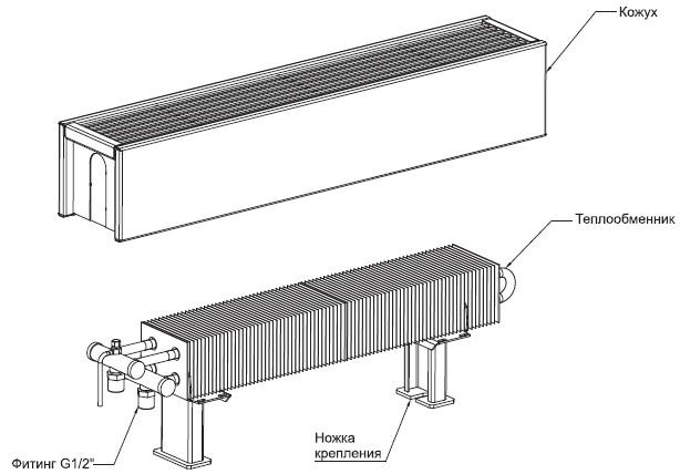 Ustroystvo-napolnogo-vodyanogo-konvektora
