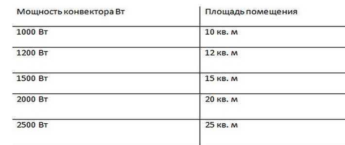 elektricheskij-konvektor-9