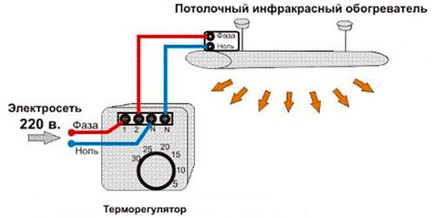 rabota-infrakrasnogo-obogrevatelja-1