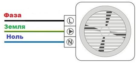 shema-prjamogo-podkljuchenija-ventiljatora-vannoj
