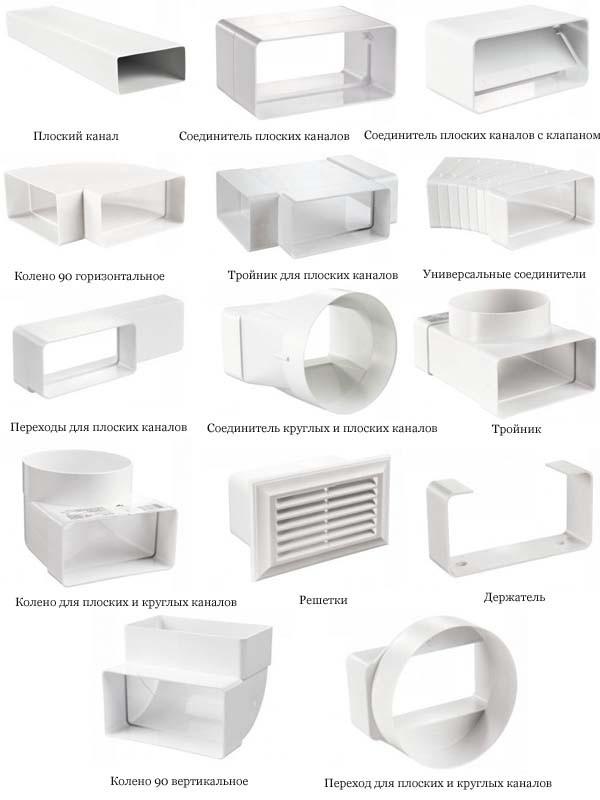 Соединительные элементы пластиковых воздуховодов