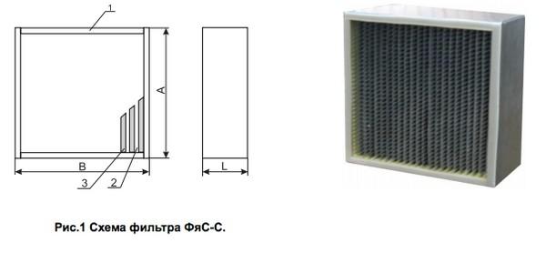 Фолтер: ячейковыей складчатый сорбционныей (угольный) фильтр типа ФяС-С