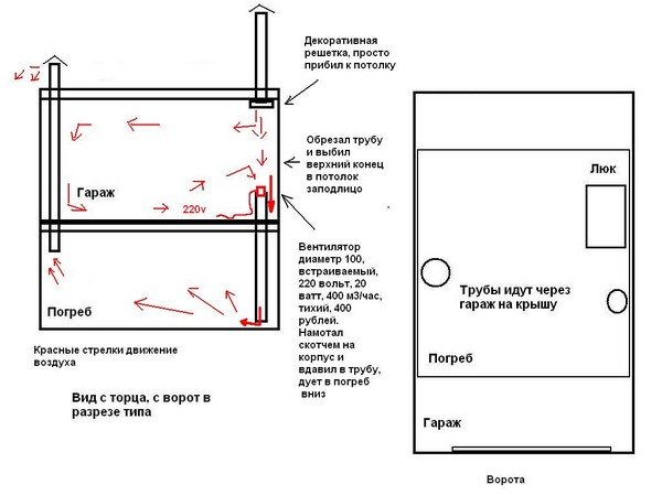 Один из вариантов схемы вентиляции гаража с подвалом