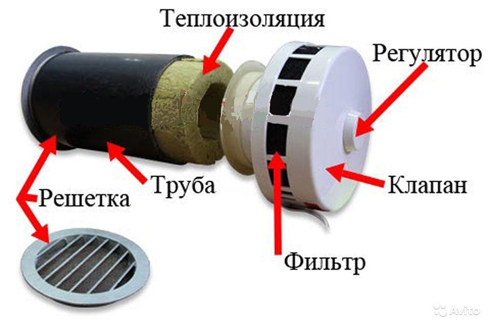 klapan-pritochnoj-ventilyacii_00004