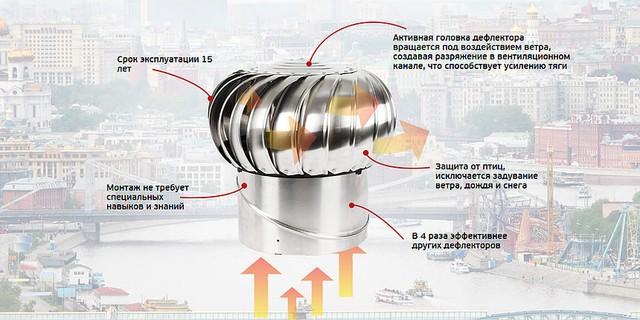 turbodeflektor-dlya-ventilyacii_00007