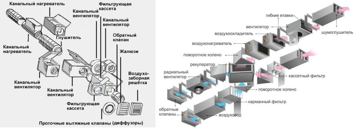 modulnaya-sistema