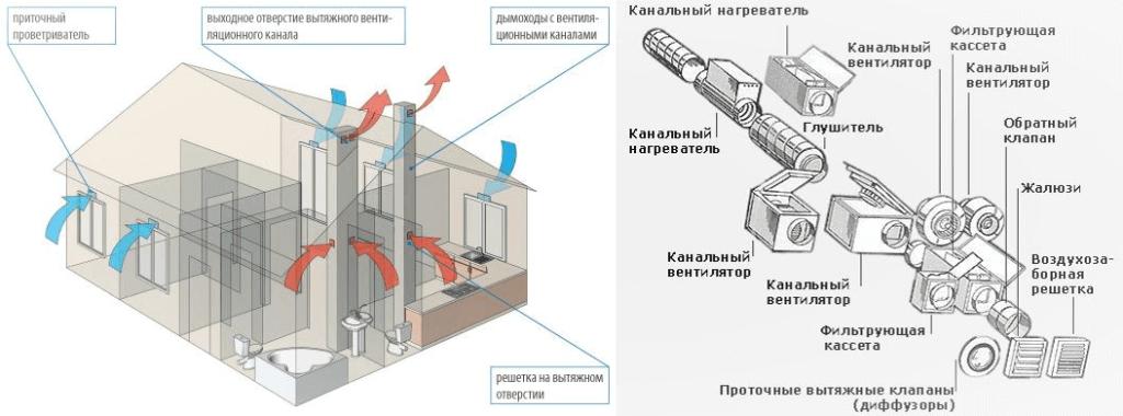 skhemy-obustrojstva-sistemy