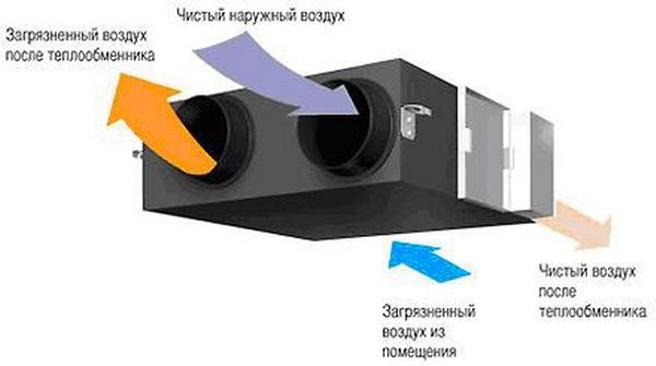 kamernyj-rekuperator