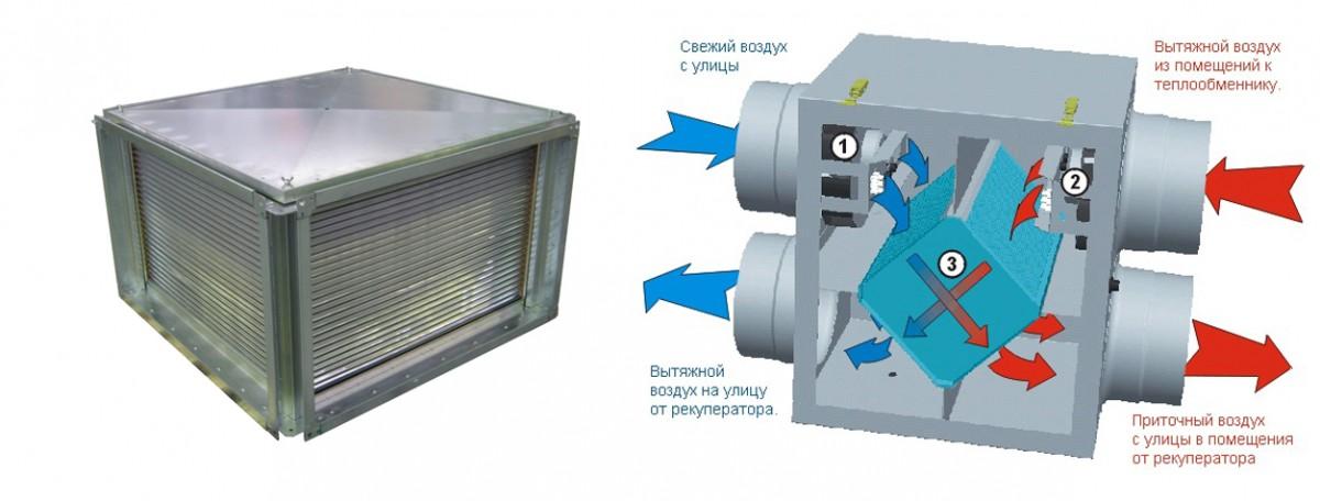 Система рекуперации воздуха что это
