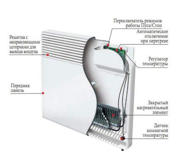 konvektor-elektricheskij