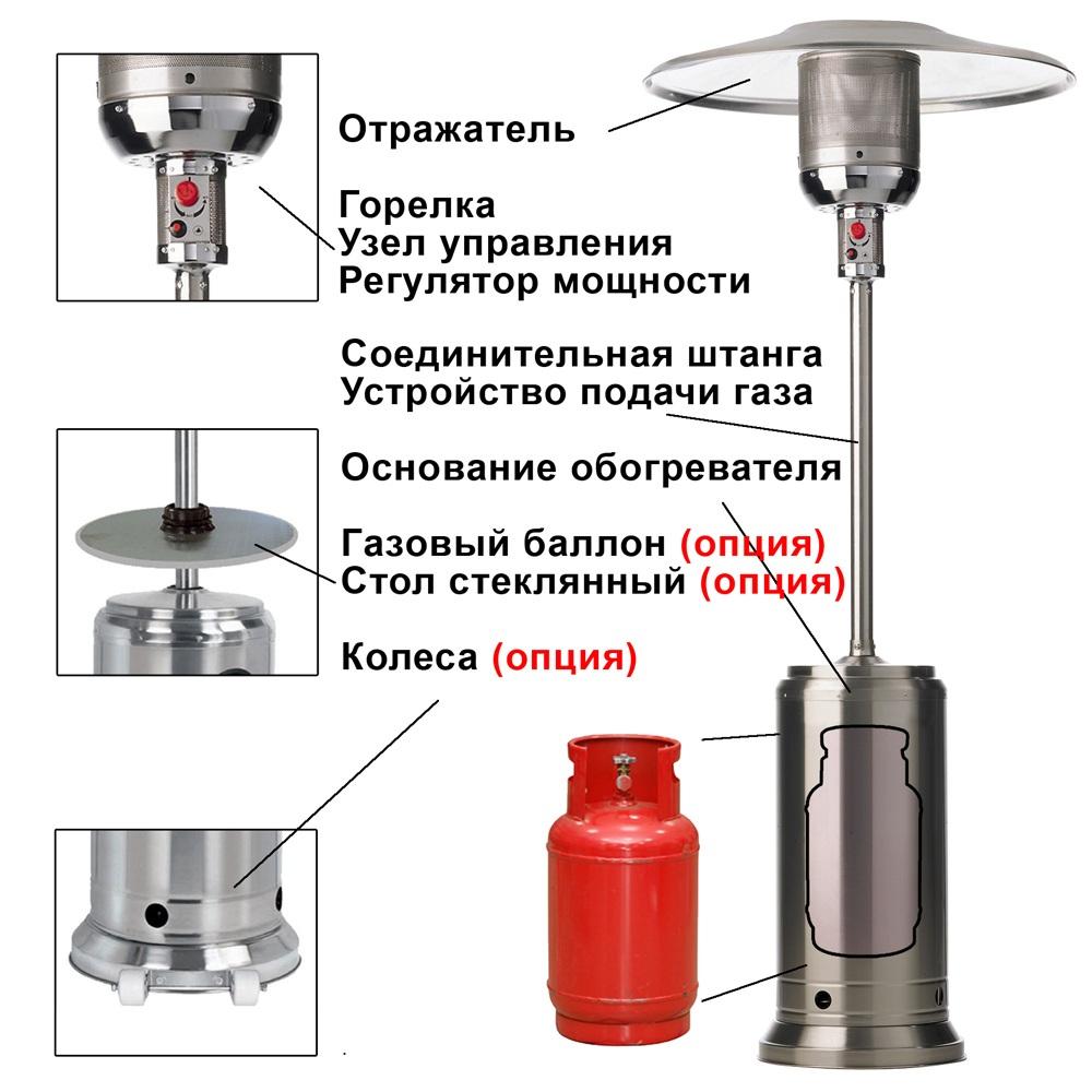 obogrev_shema