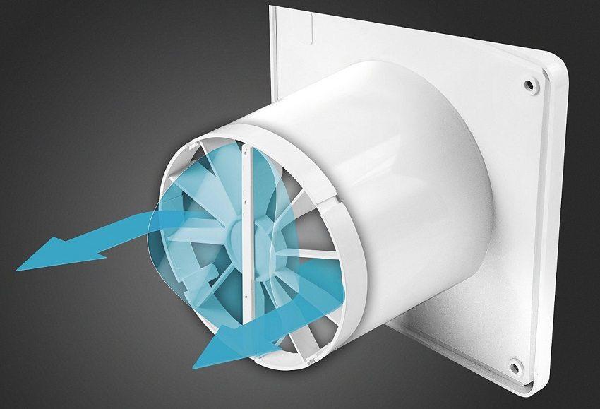 Расчет производительности вытяжного вентилятора
