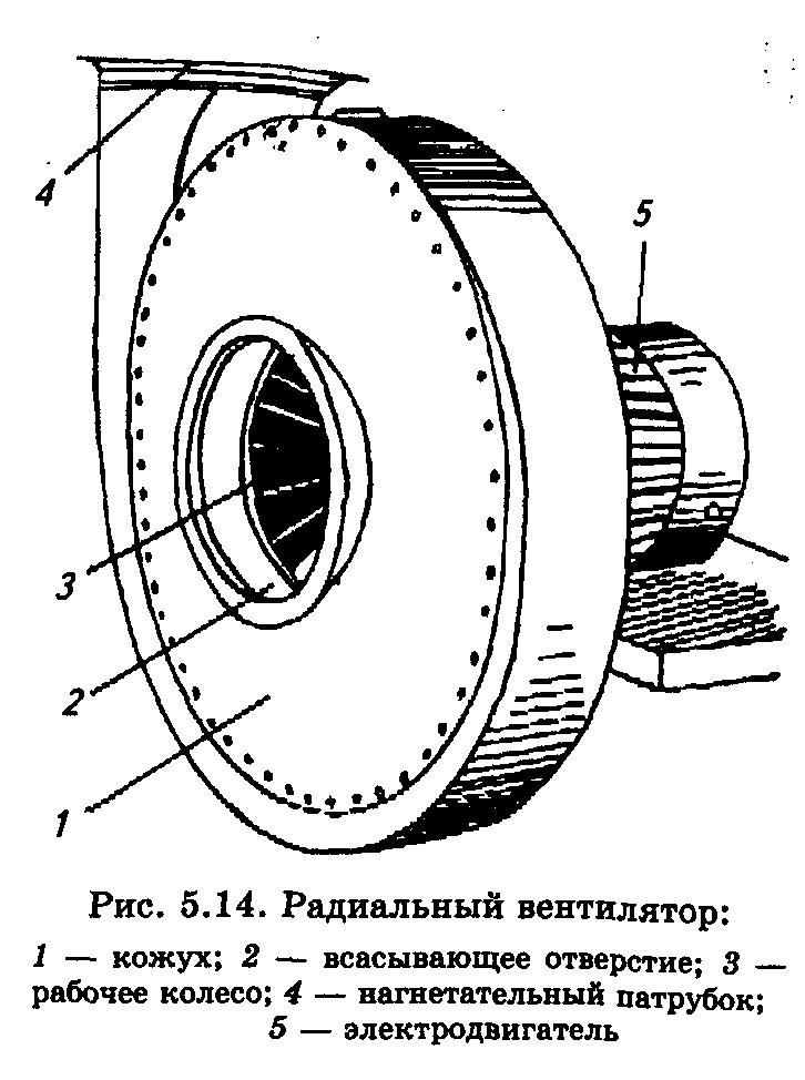 skhema-ventilyatora