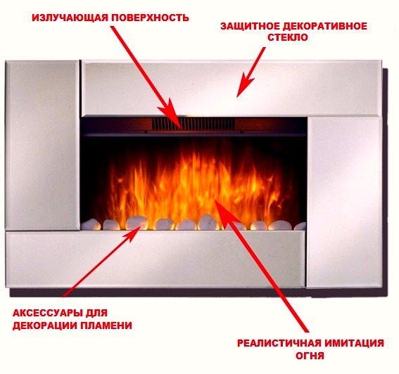 elektricheskij-kamin