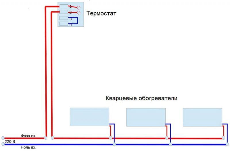 kvarcevyj-obogrevatel
