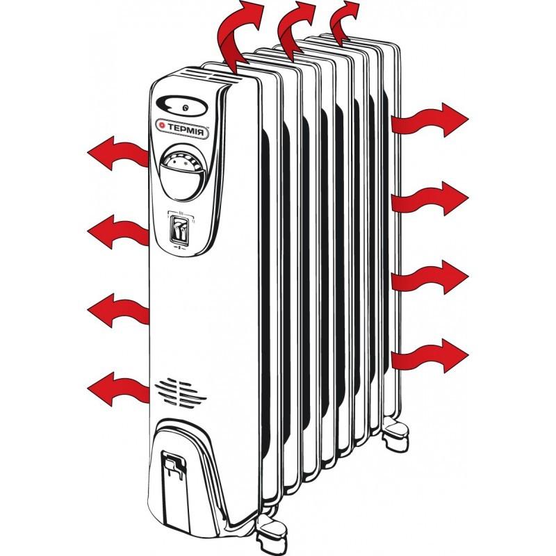 radiator-maslyanyj
